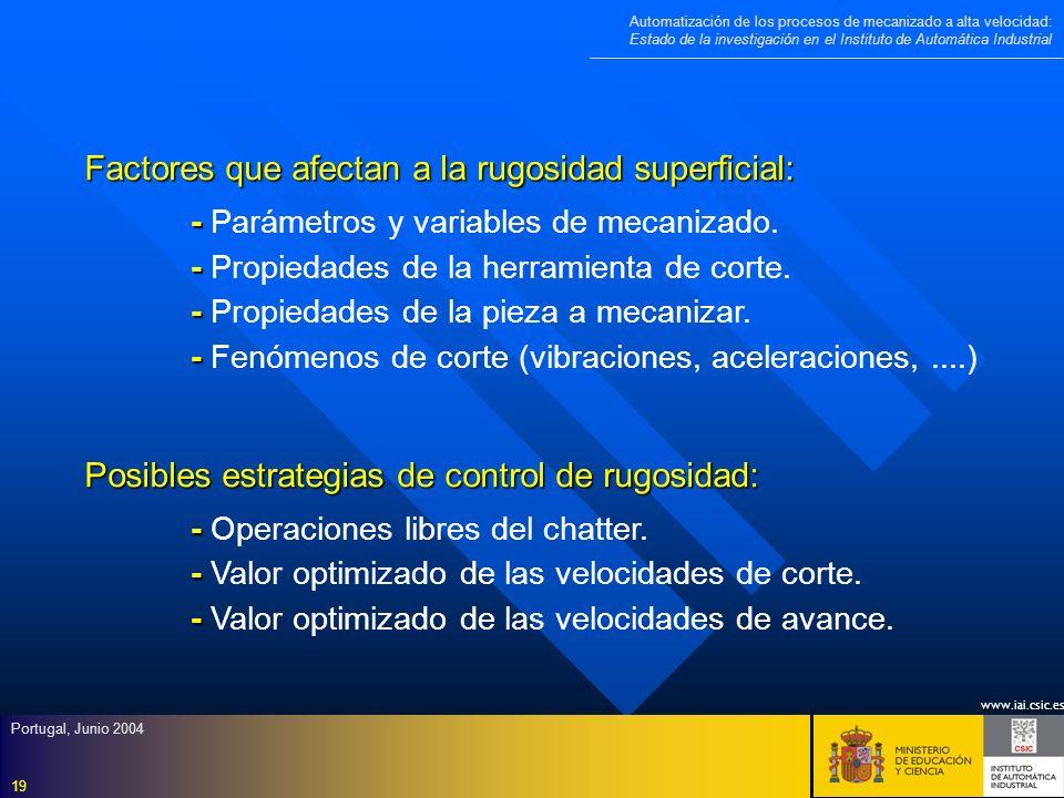 Factores que afectan a la rugosidad superficial: