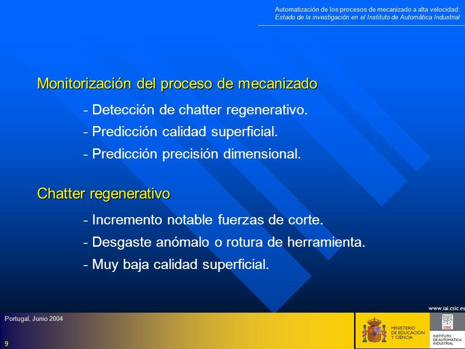 Monitorización del proceso de mecanizado
