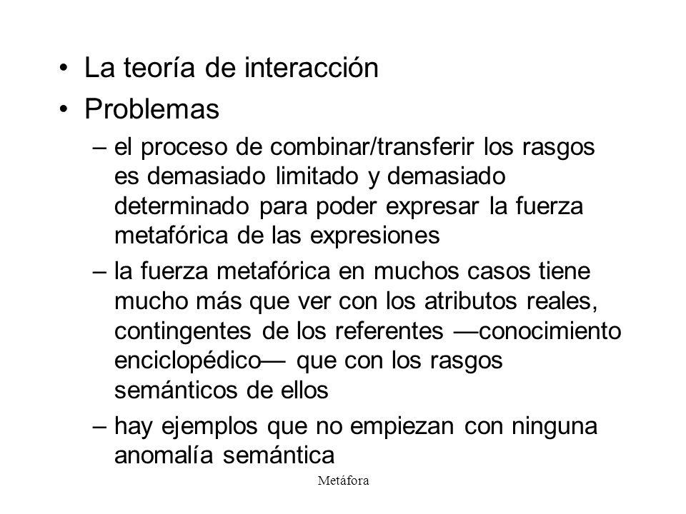 La teoría de interacción Problemas