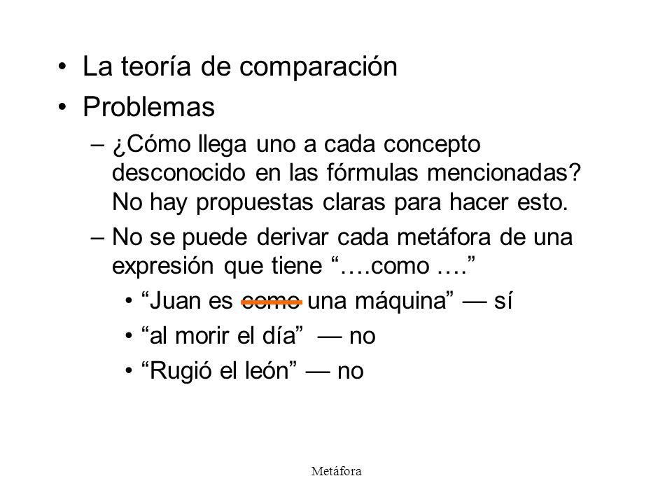 La teoría de comparación Problemas