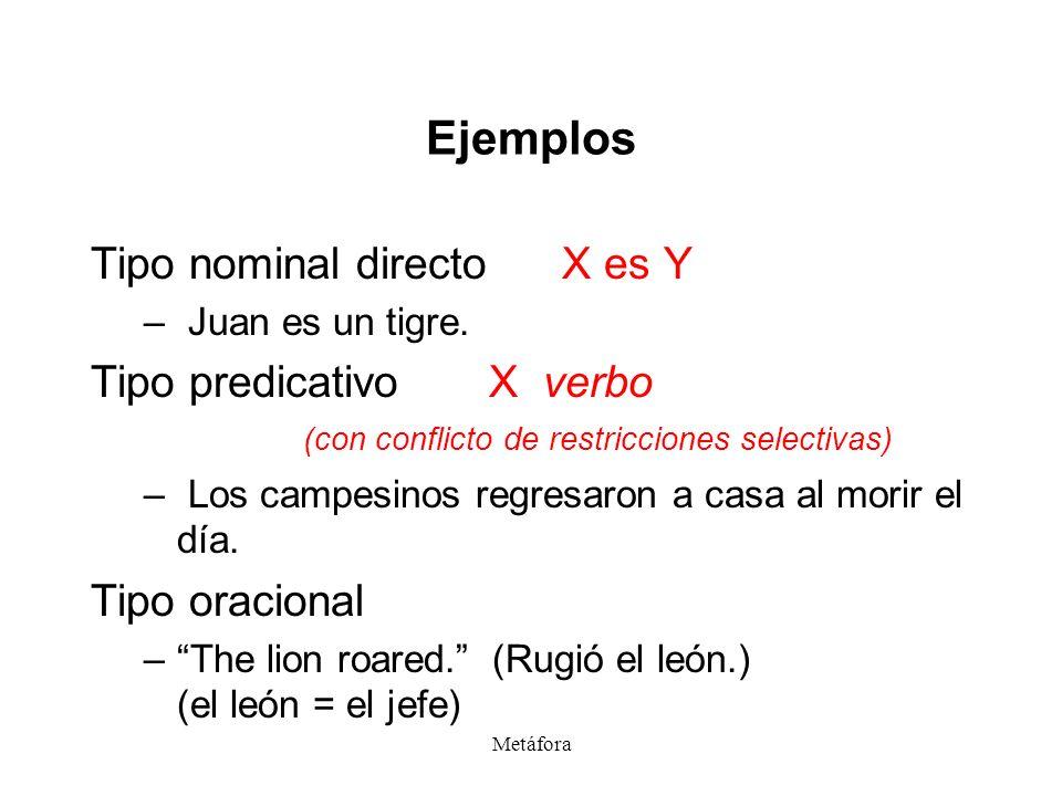 Ejemplos Tipo nominal directo X es Y