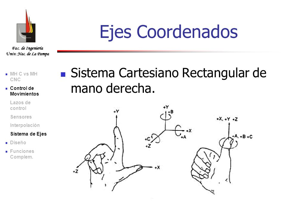 Ejes Coordenados Sistema Cartesiano Rectangular de mano derecha.