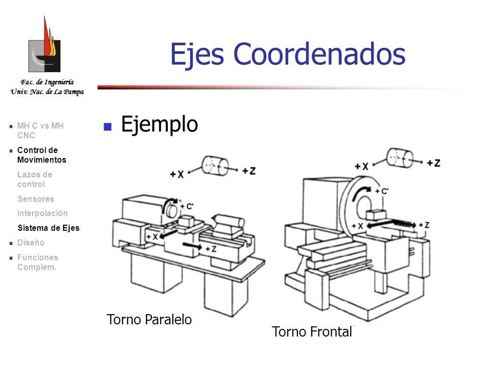 Ejes Coordenados Ejemplo Torno Paralelo Torno Frontal MH C vs MH CNC