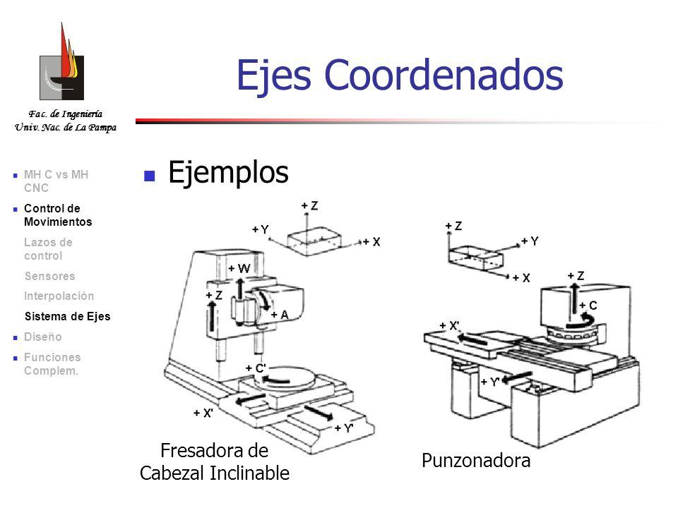 Ejes Coordenados Ejemplos Fresadora de Cabezal Inclinable Punzonadora