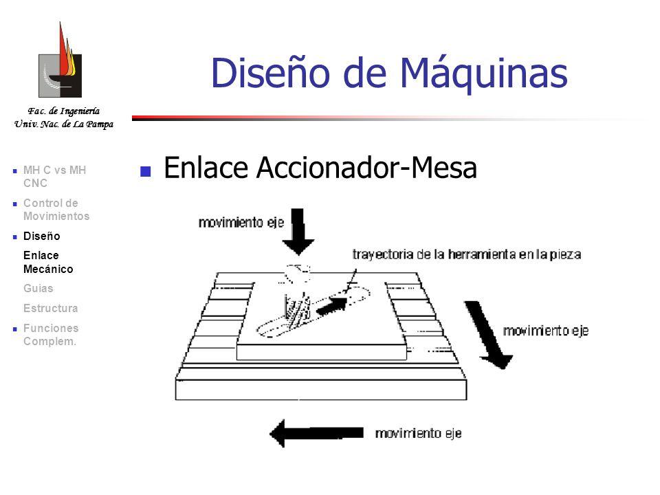 Diseño de Máquinas Enlace Accionador-Mesa MH C vs MH CNC