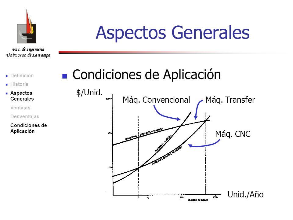Aspectos Generales Condiciones de Aplicación $/Unid. Unid./Año