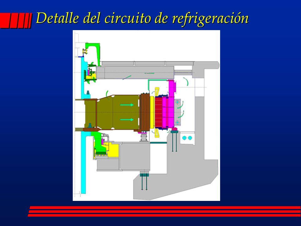 Detalle del circuito de refrigeración