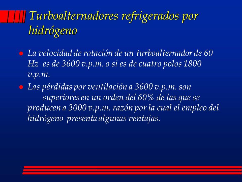 Turboalternadores refrigerados por hidrógeno