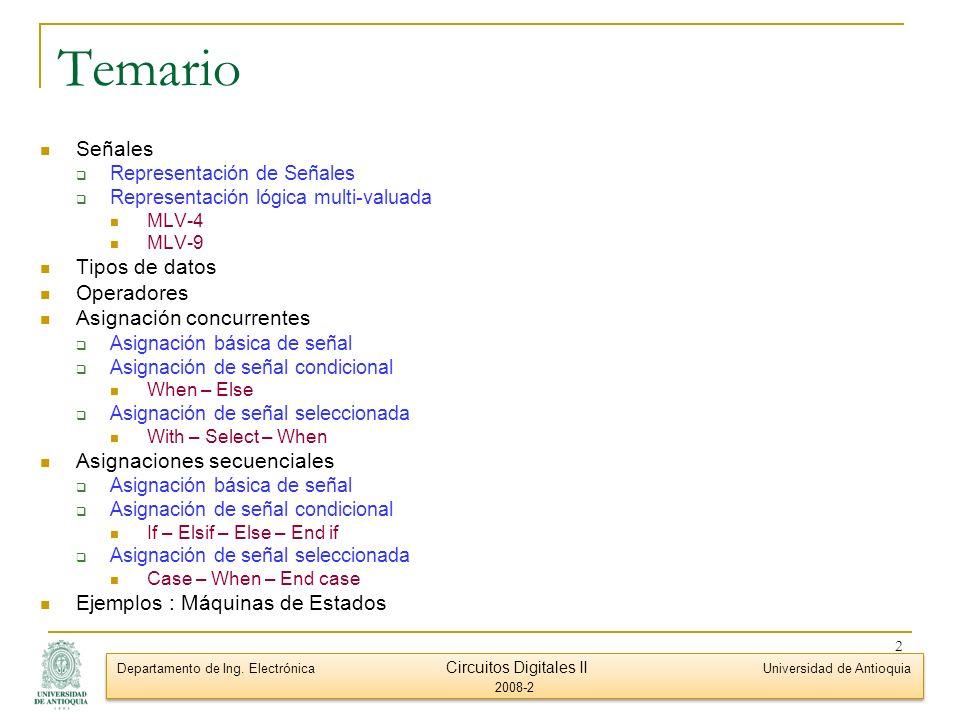 Temario Señales Tipos de datos Operadores Asignación concurrentes