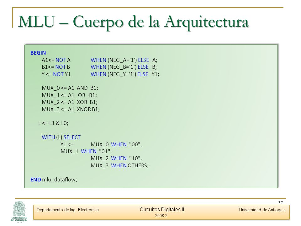 MLU – Cuerpo de la Arquitectura