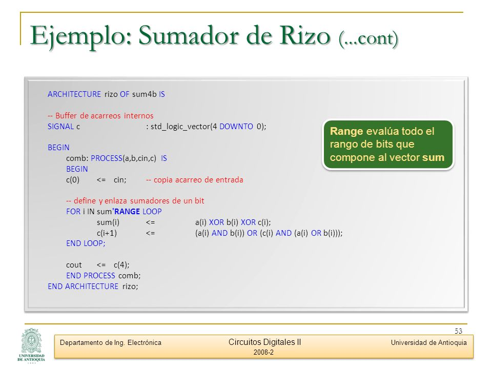 Ejemplo: Sumador de Rizo (...cont)