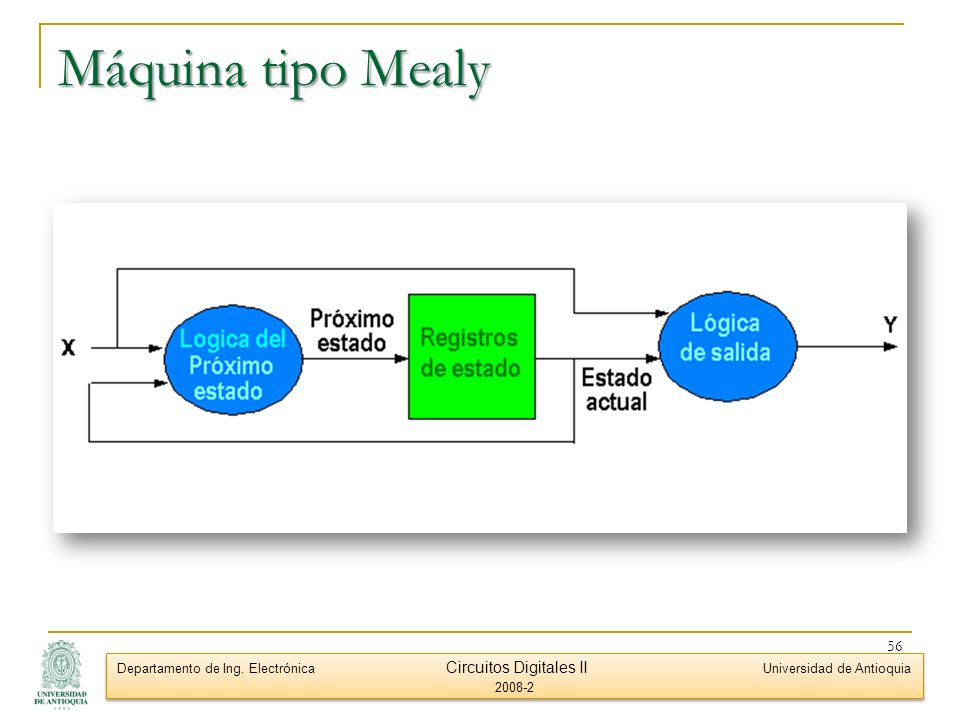 Máquina tipo Mealy