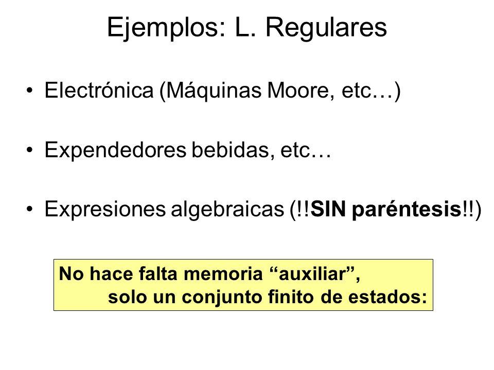 Ejemplos: L. Regulares Electrónica (Máquinas Moore, etc…)