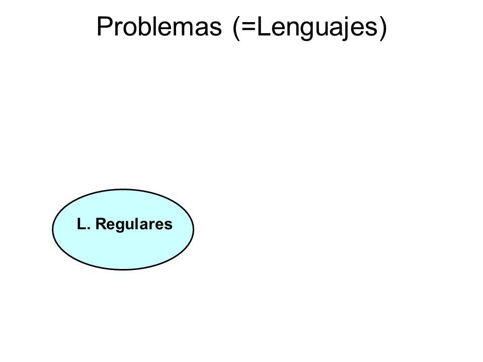 Problemas (=Lenguajes)