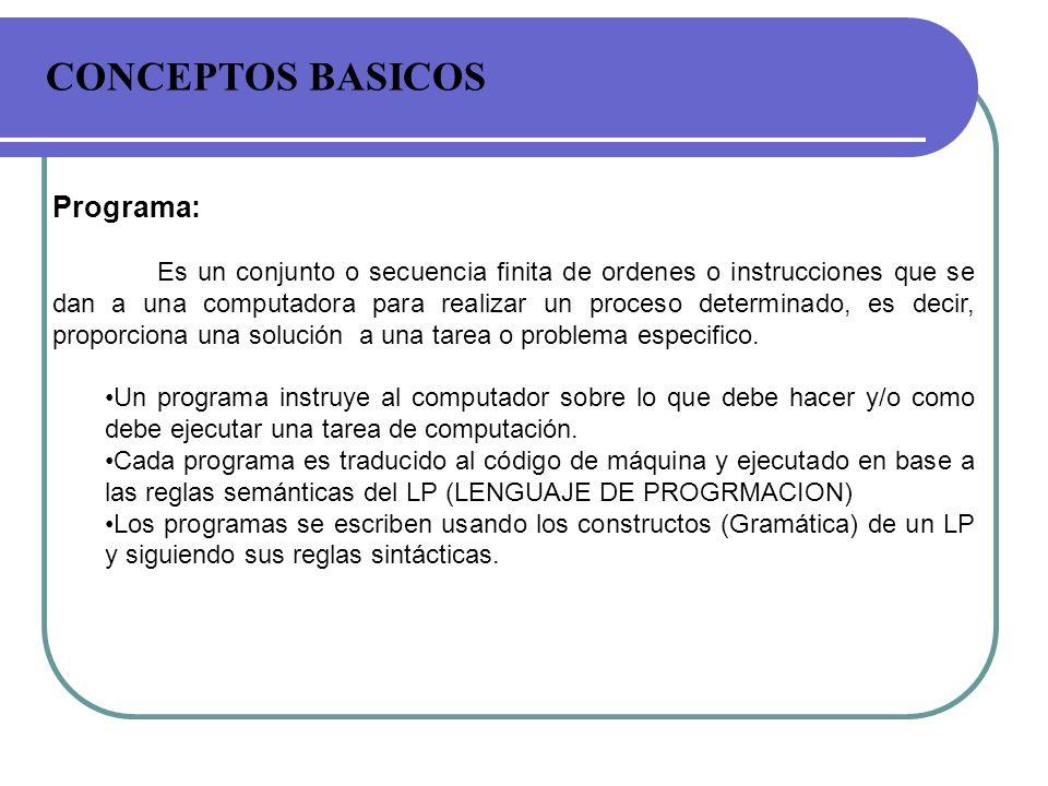 CONCEPTOS BASICOS Programa: