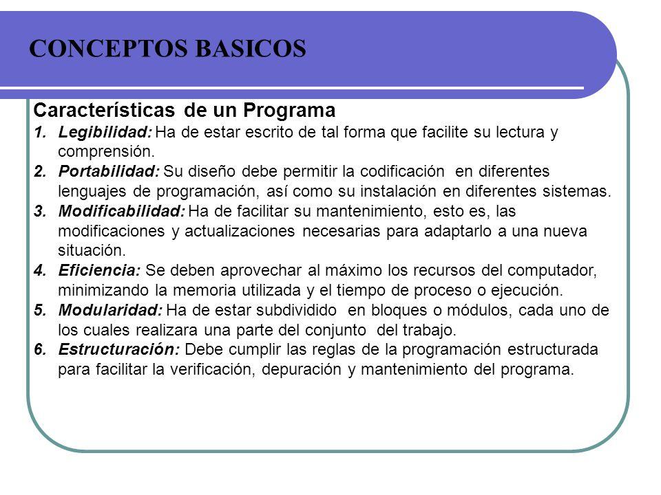CONCEPTOS BASICOS Características de un Programa