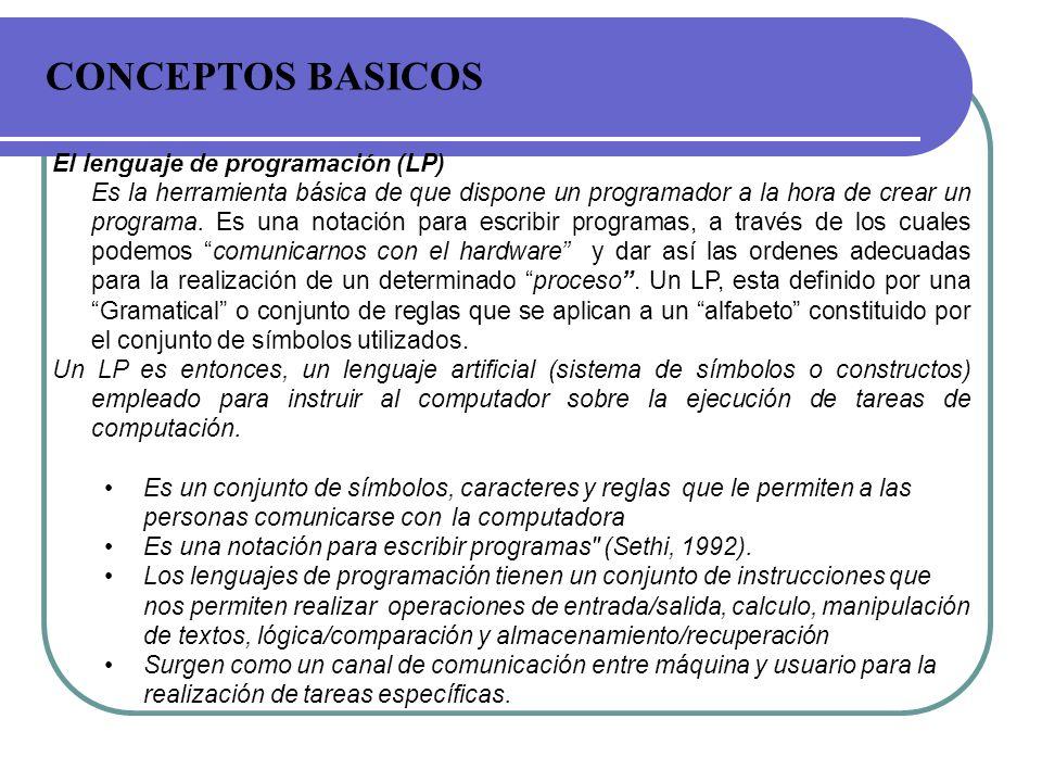 CONCEPTOS BASICOS El lenguaje de programación (LP)