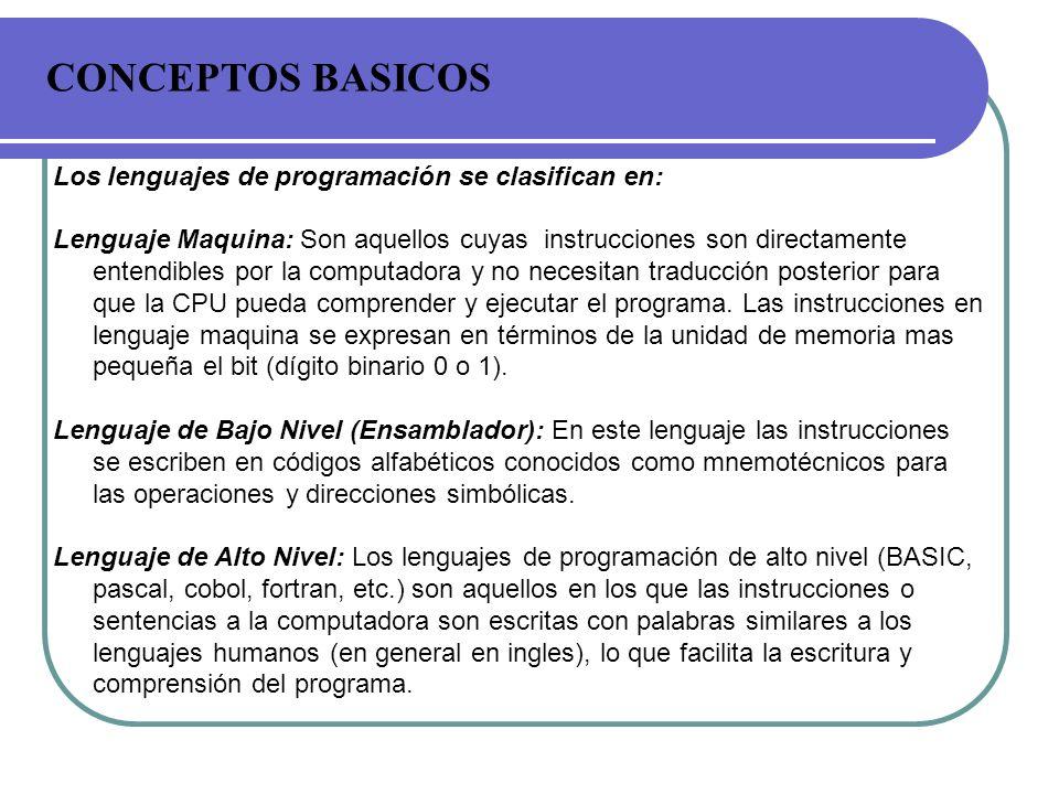 CONCEPTOS BASICOS Los lenguajes de programación se clasifican en: