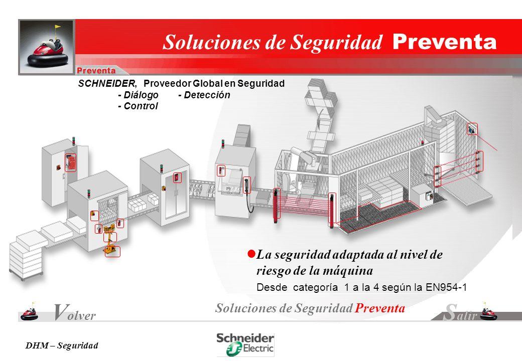 Volver Salir Soluciones de Seguridad Preventa