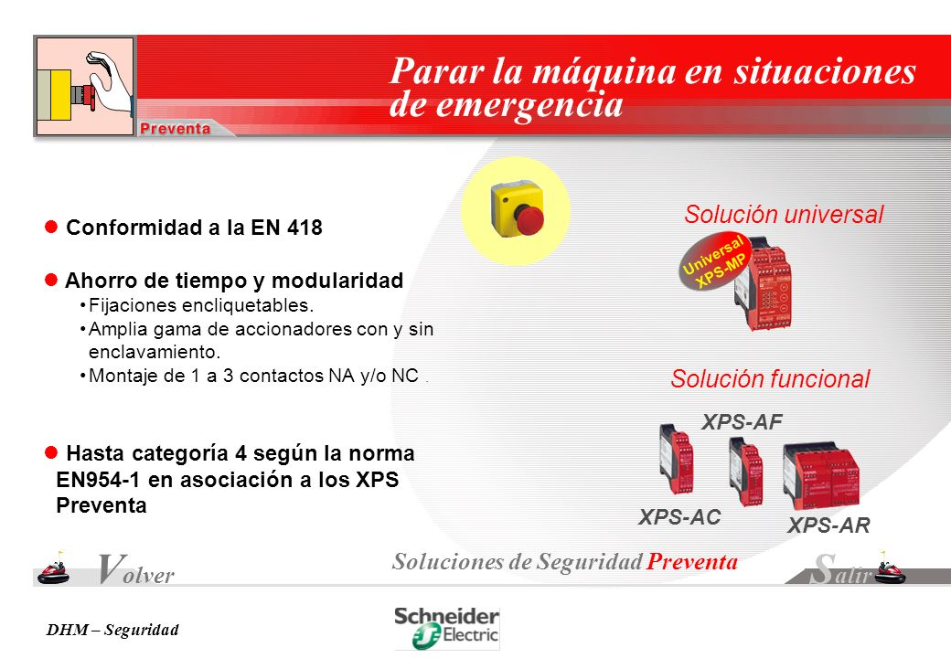 Volver Salir Parar la máquina en situaciones de emergencia