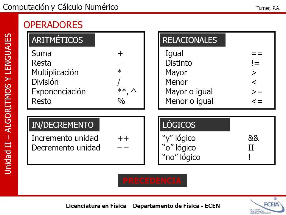 OPERADORES Suma + Resta – Multiplicación * División /