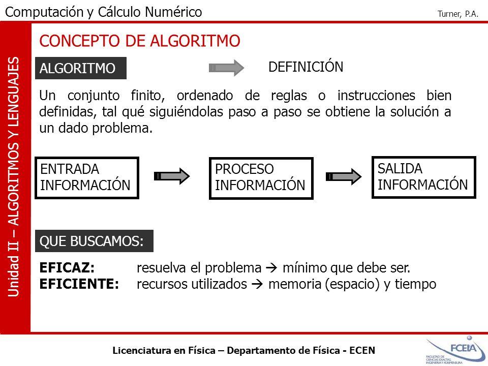 CONCEPTO DE ALGORITMO ALGORITMO DEFINICIÓN