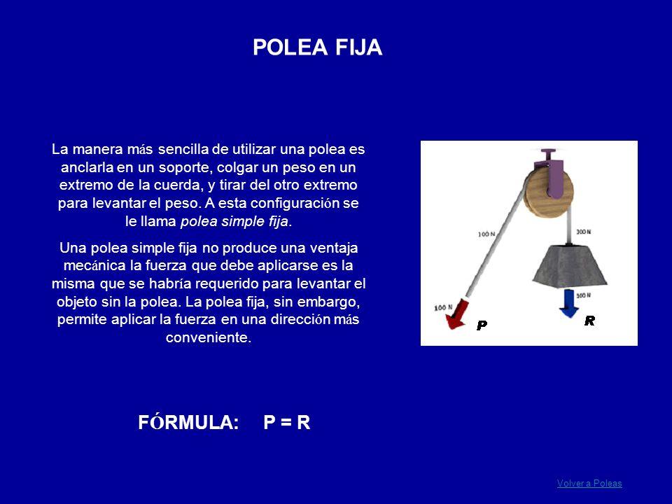 POLEA FIJA FÓRMULA: P = R