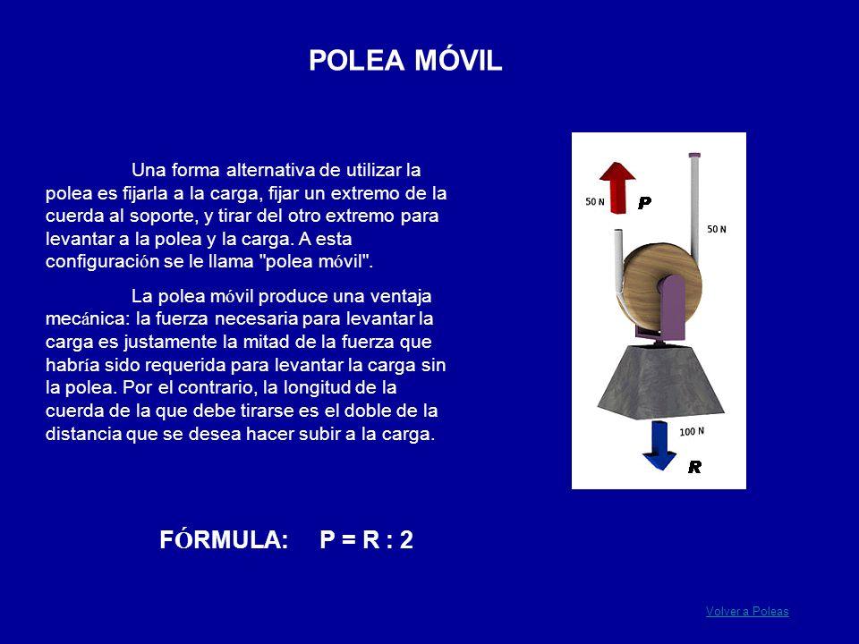 POLEA MÓVIL FÓRMULA: P = R : 2