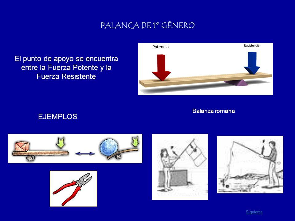 PALANCA DE 1º GÉNERO El punto de apoyo se encuentra entre la Fuerza Potente y la Fuerza Resistente.