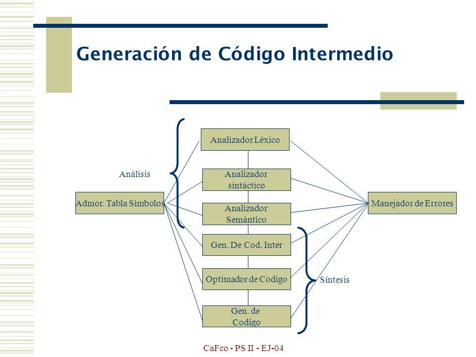 Generación de Código Intermedio