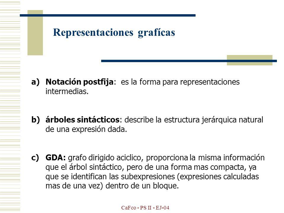 Representaciones grafícas