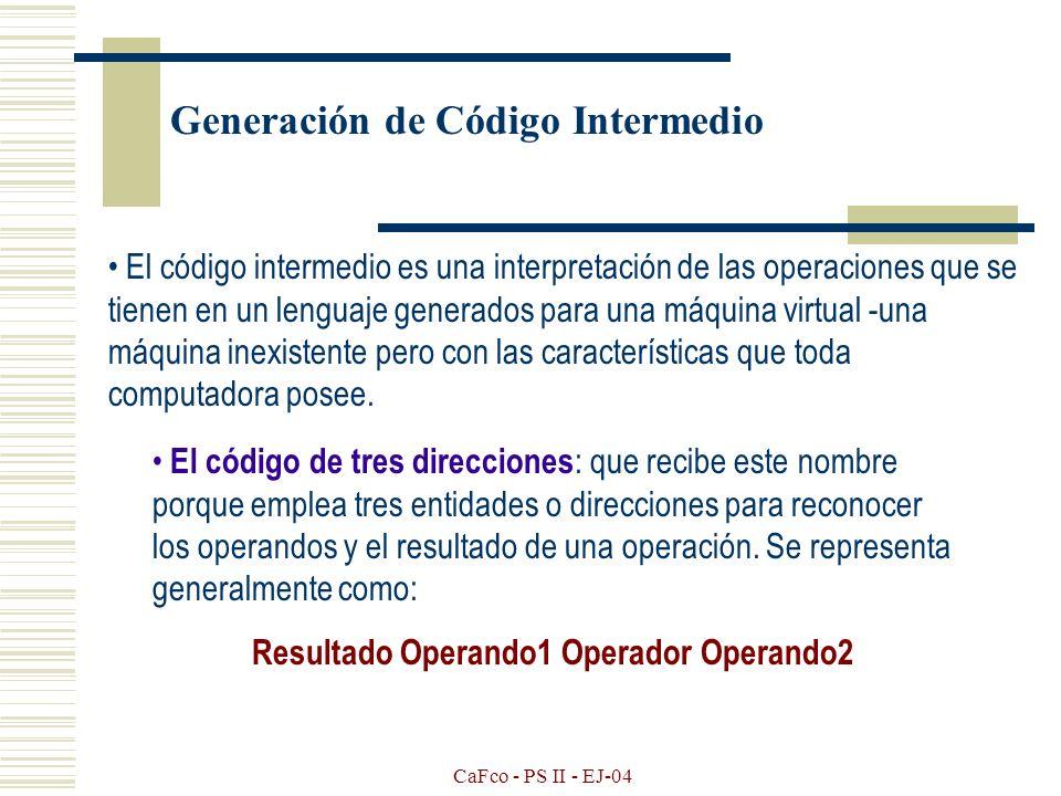 Resultado Operando1 Operador Operando2