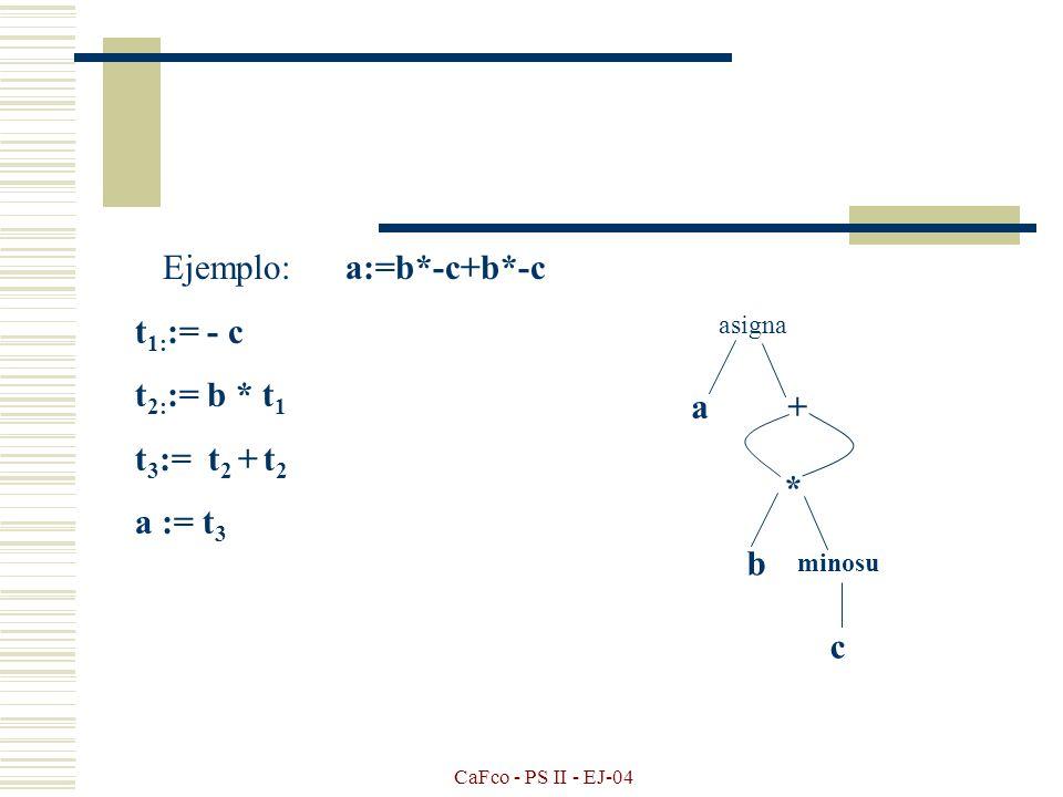 Ejemplo: a:=b*-c+b*-c