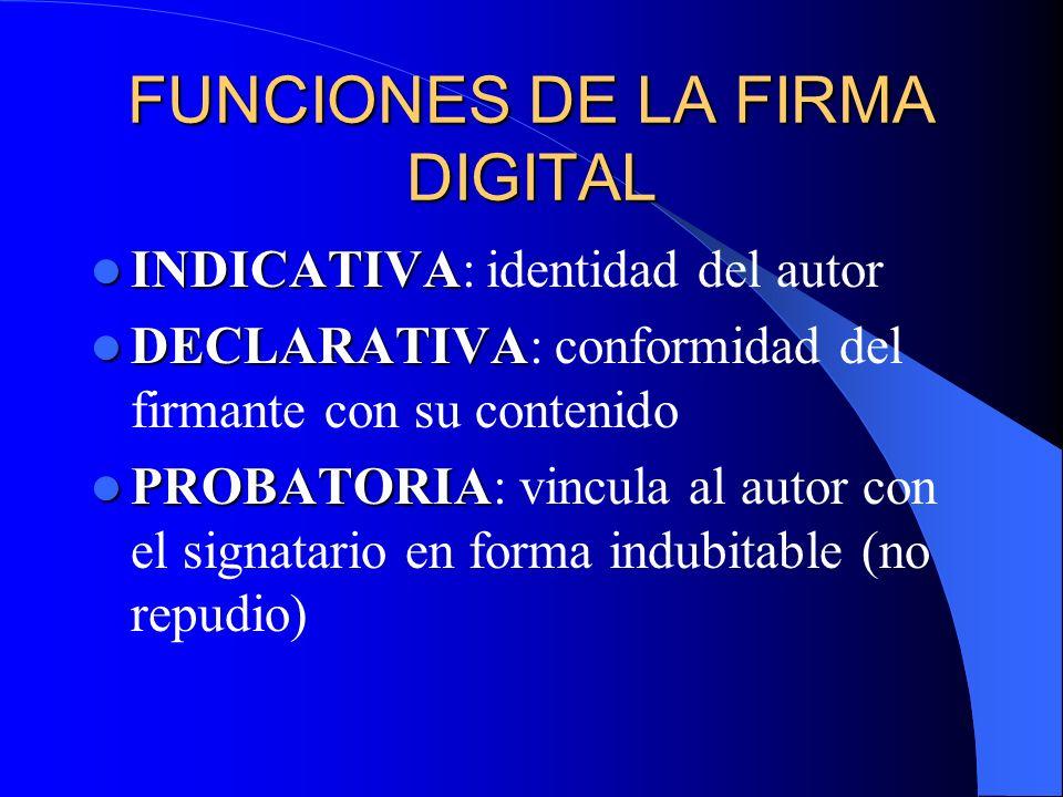 FUNCIONES DE LA FIRMA DIGITAL