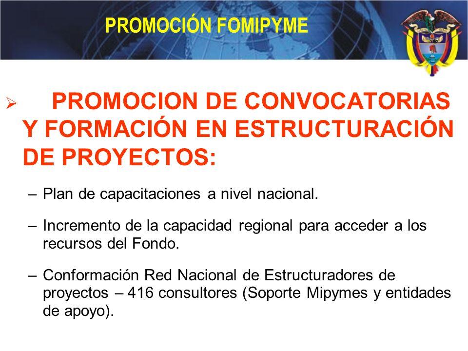 PROMOCIÓN FOMIPYME PROMOCION DE CONVOCATORIAS Y FORMACIÓN EN ESTRUCTURACIÓN DE PROYECTOS: Plan de capacitaciones a nivel nacional.