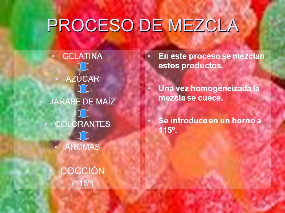 PROCESO DE MEZCLA COCCIÓN GELATINA AZÚCAR JARABE DE MAÍZ COLORANTES