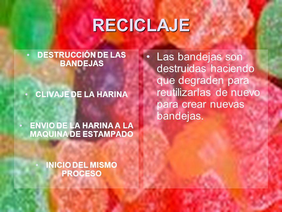 RECICLAJE DESTRUCCIÓN DE LAS BANDEJAS. CLIVAJE DE LA HARINA. ENVIO DE LA HARINA A LA MAQUINA DE ESTAMPADO.