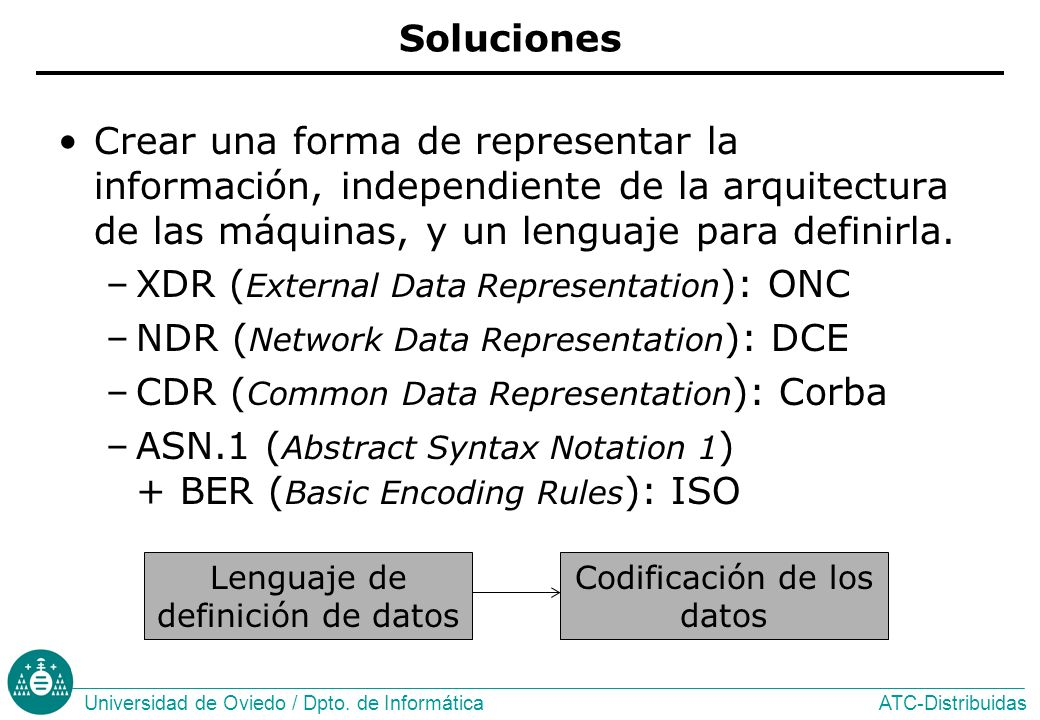 XDR (External Data Representation): ONC