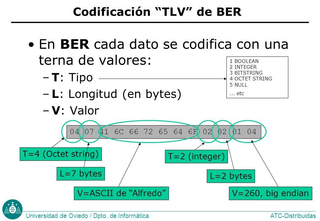 Codificación TLV de BER
