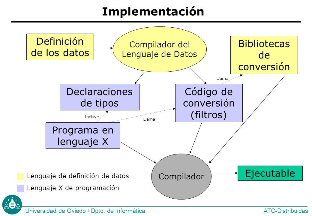 Implementación Código de conversión (filtros) Declaraciones de tipos