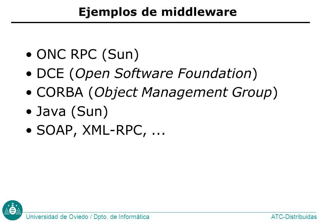 Ejemplos de middleware