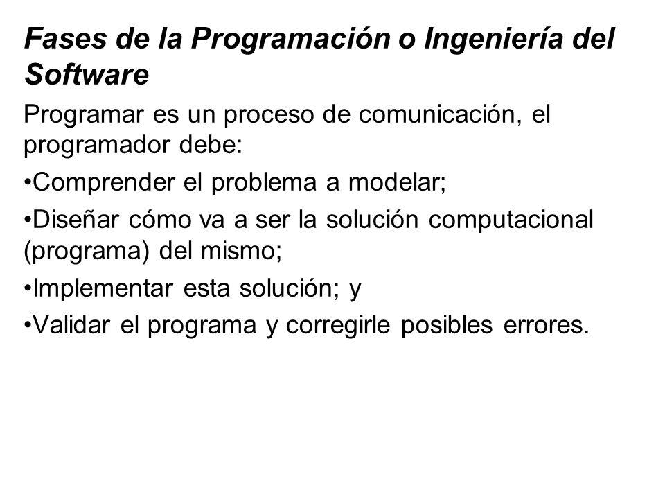 Fases de la Programación o Ingeniería del Software