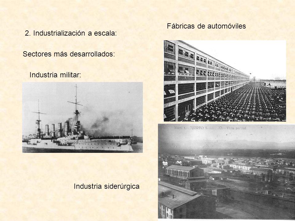 Fábricas de automóviles 2. Industrialización a escala: