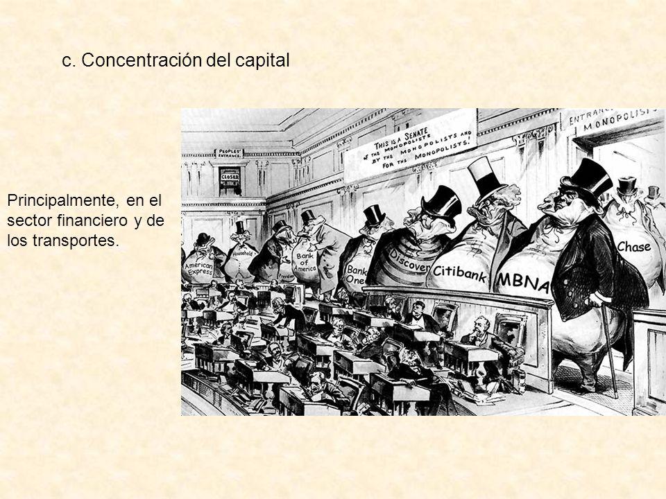 c. Concentración del capital
