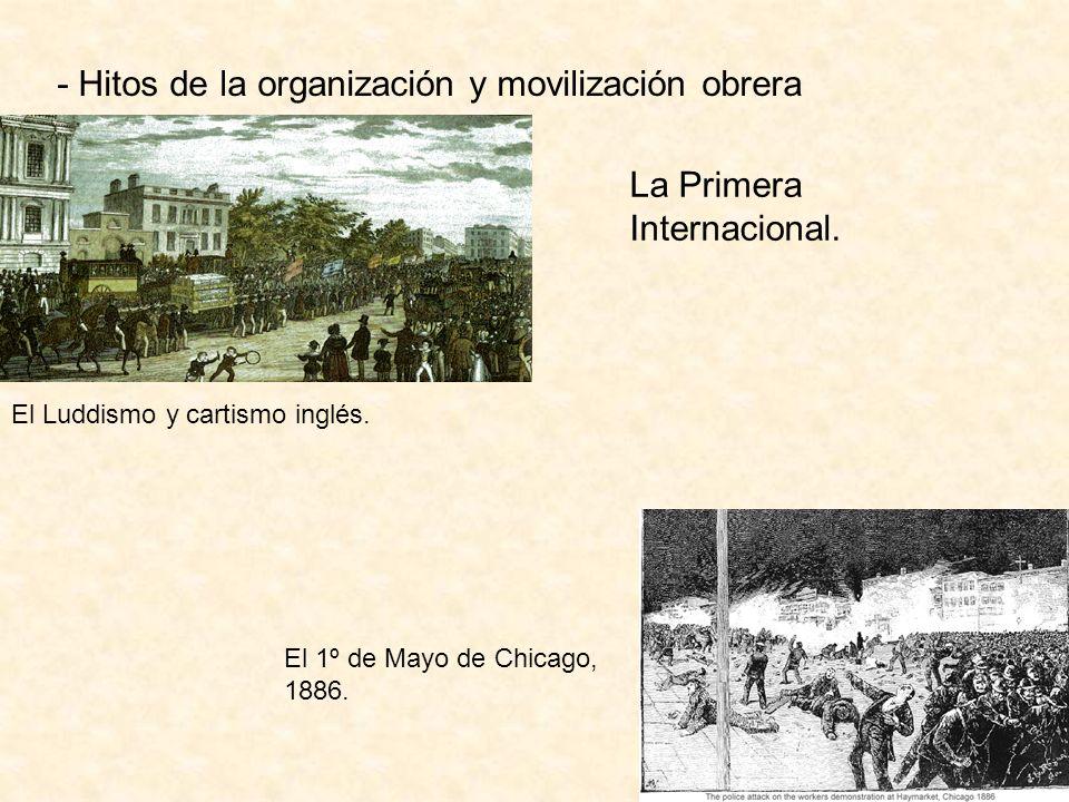 - Hitos de la organización y movilización obrera
