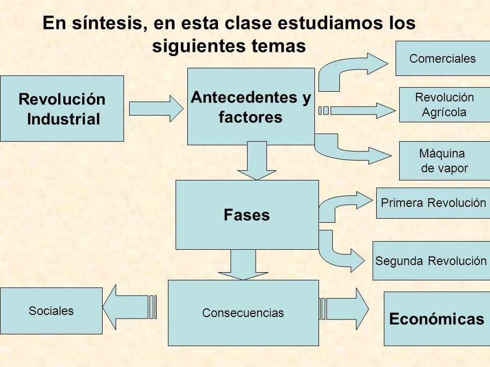 En síntesis, en esta clase estudiamos los siguientes temas