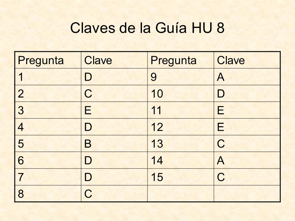 Claves de la Guía HU 8 Pregunta Clave 1 D 9 A 2 C 10 3 E 11 4 12 5 B