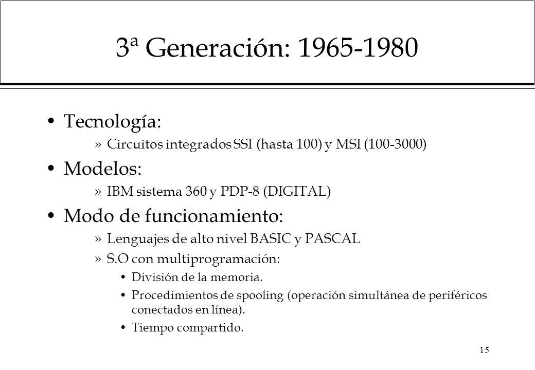 3ª Generación: 1965-1980 Tecnología: Modelos: Modo de funcionamiento: