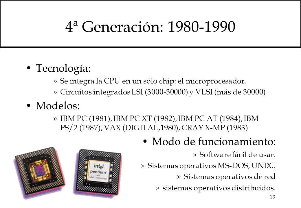 4ª Generación: 1980-1990 Tecnología: Modelos: Modo de funcionamiento: