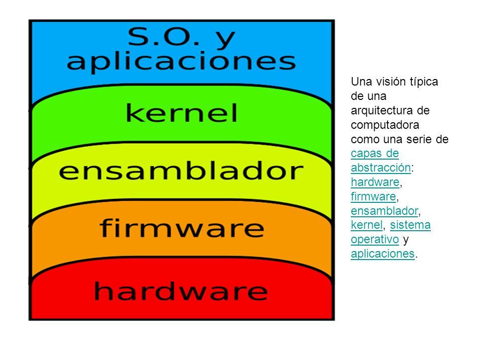 Una visión típica de una arquitectura de computadora como una serie de capas de abstracción: hardware, firmware, ensamblador, kernel, sistema operativo y aplicaciones.